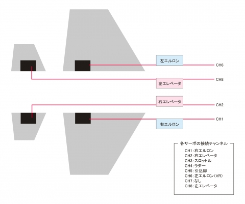 LX_F-35_サーボ配線_02