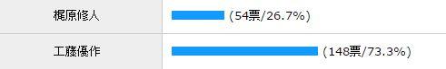 工藤VS梶原2