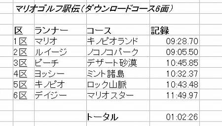s-s-DSC02887_2 MGWT駅伝