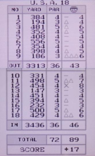ゴルフGB1989 USA 初めてのラウンド