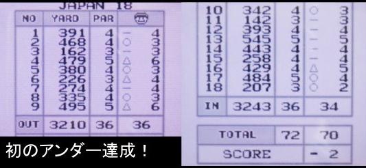 GB版ゴルフ アンダー (1)