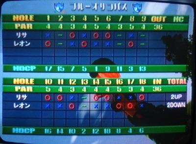 s-わいわいゴルフをプレイ第5回 (1)