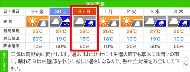 山口 市 天気 10 日間