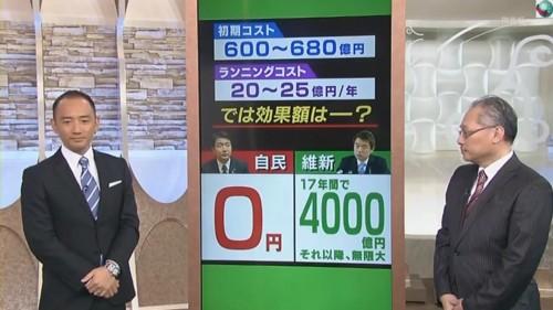 ③橋下毒まんじゅう500