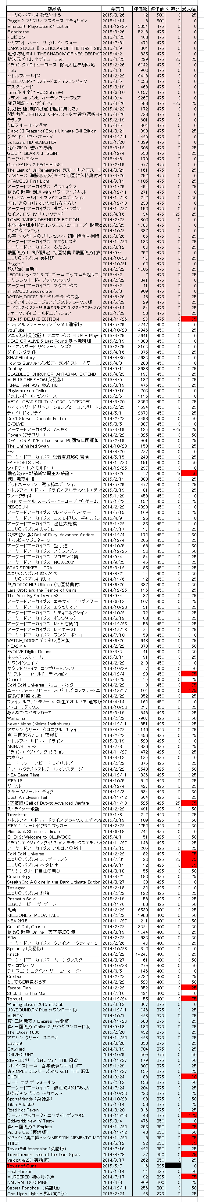 ps4150510RC.png