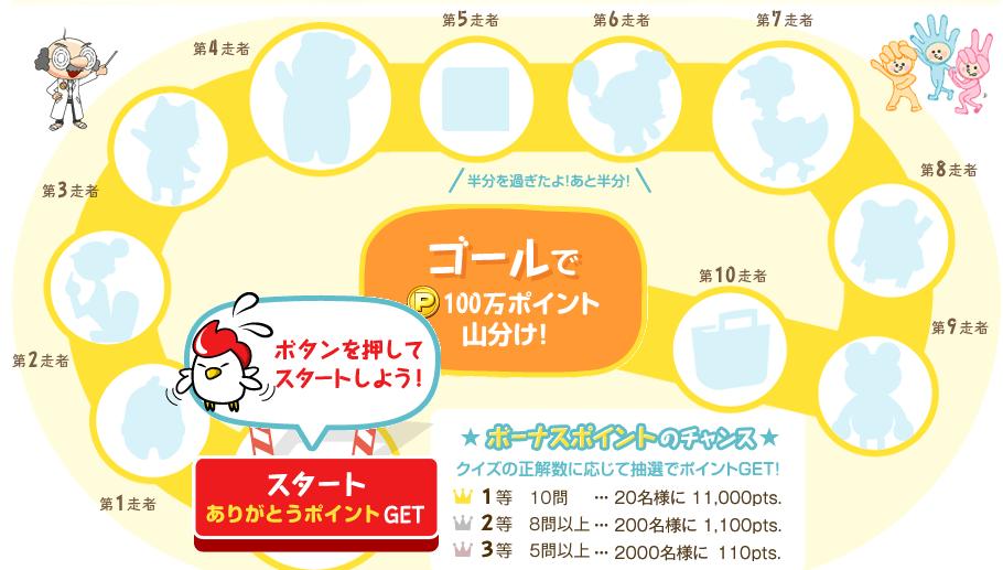 ECナビキャラクタークイズリレー2