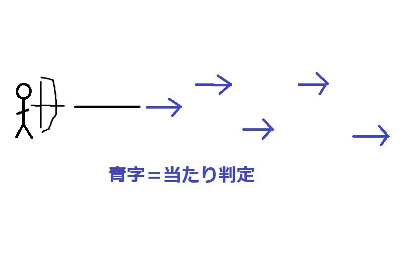 H27 6-3 ペネヒット仮説2