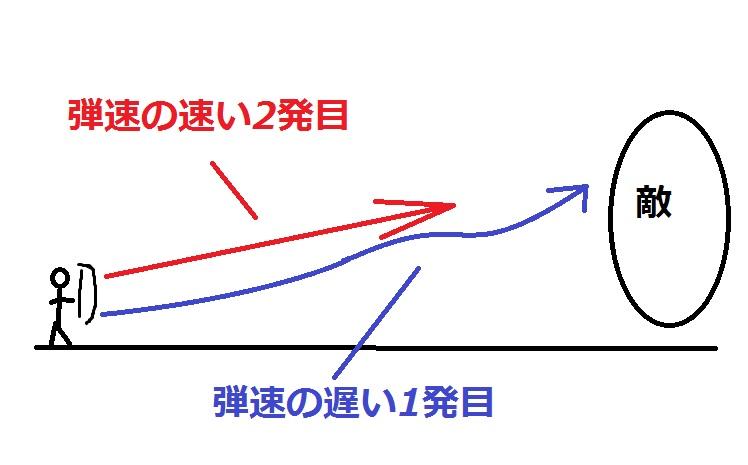 H27 6-3 バニネメ論