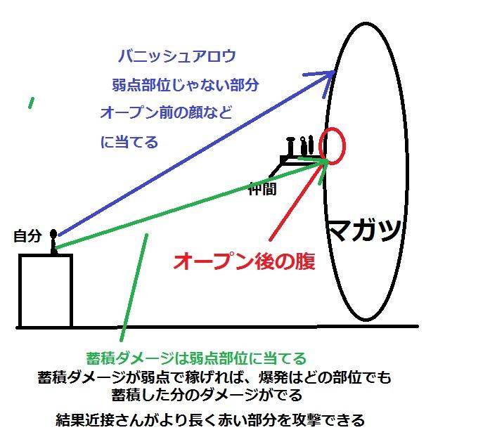 H27 6-3 マガツ弓2