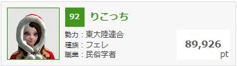 1月12日錬金熟練度ランキング