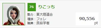 1月14日錬金熟練度ランキング
