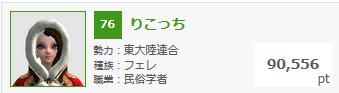 1月15日錬金熟練度ランキング