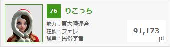 1月16日錬金熟練度ランキング
