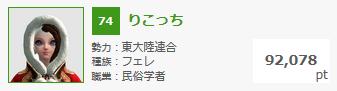1月17日錬金熟練度ランキング