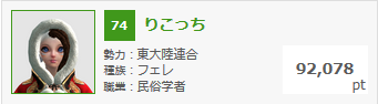 1月18日錬金熟練度ランキング