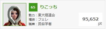 1月19日錬金熟練度ランキング