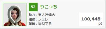 1月22日錬金熟練度ランキング