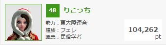 1月25日錬金熟練度ランキング