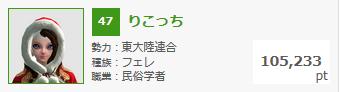 1月27日錬金熟練度ランキング