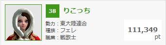 1月29日錬金熟練度ランキング