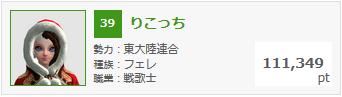 1月30日錬金熟練度ランキング