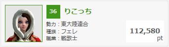 1月31日錬金熟練度ランキング