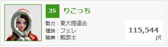 2月4日錬金熟練度ランキング