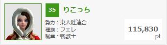 2月5日錬金熟練度ランキング