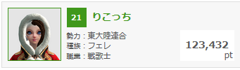 2月11日錬金熟練度ランキング
