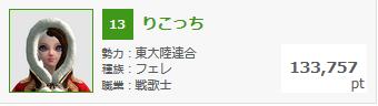 2月16日錬金熟練度ランキング
