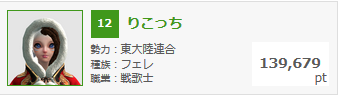 2月19日錬金熟練度ランキング
