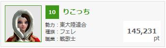 2月21日錬金熟練度ランキング