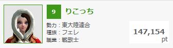2月22日錬金熟練度ランキング