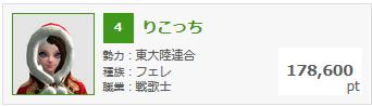 3月6日錬金熟練度ランキング