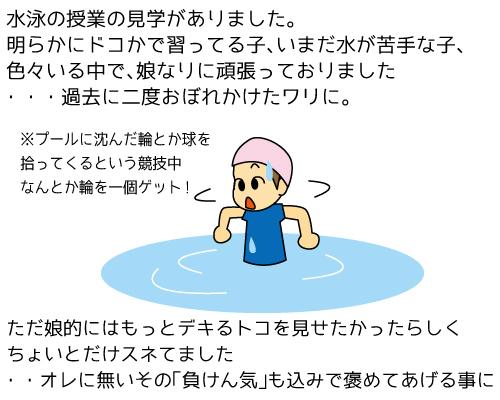 1コマ水泳の授業