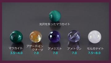 石の交換 (2)