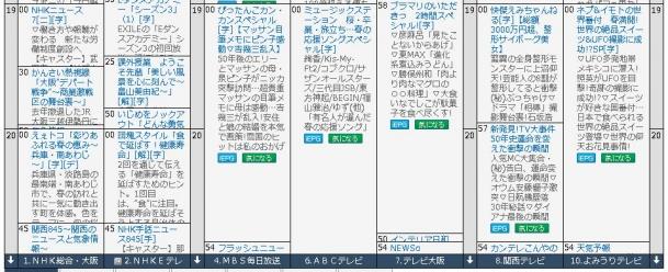 テレビ番組表