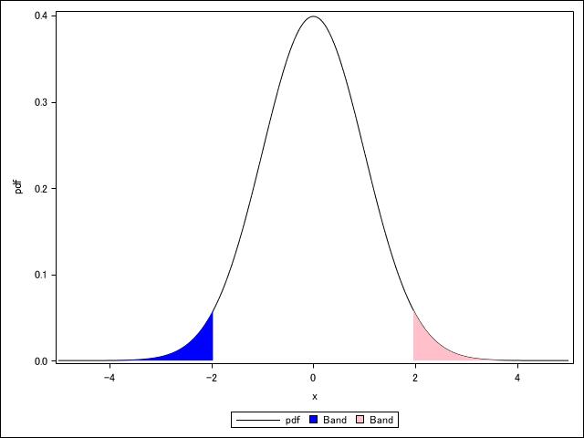 Density_band