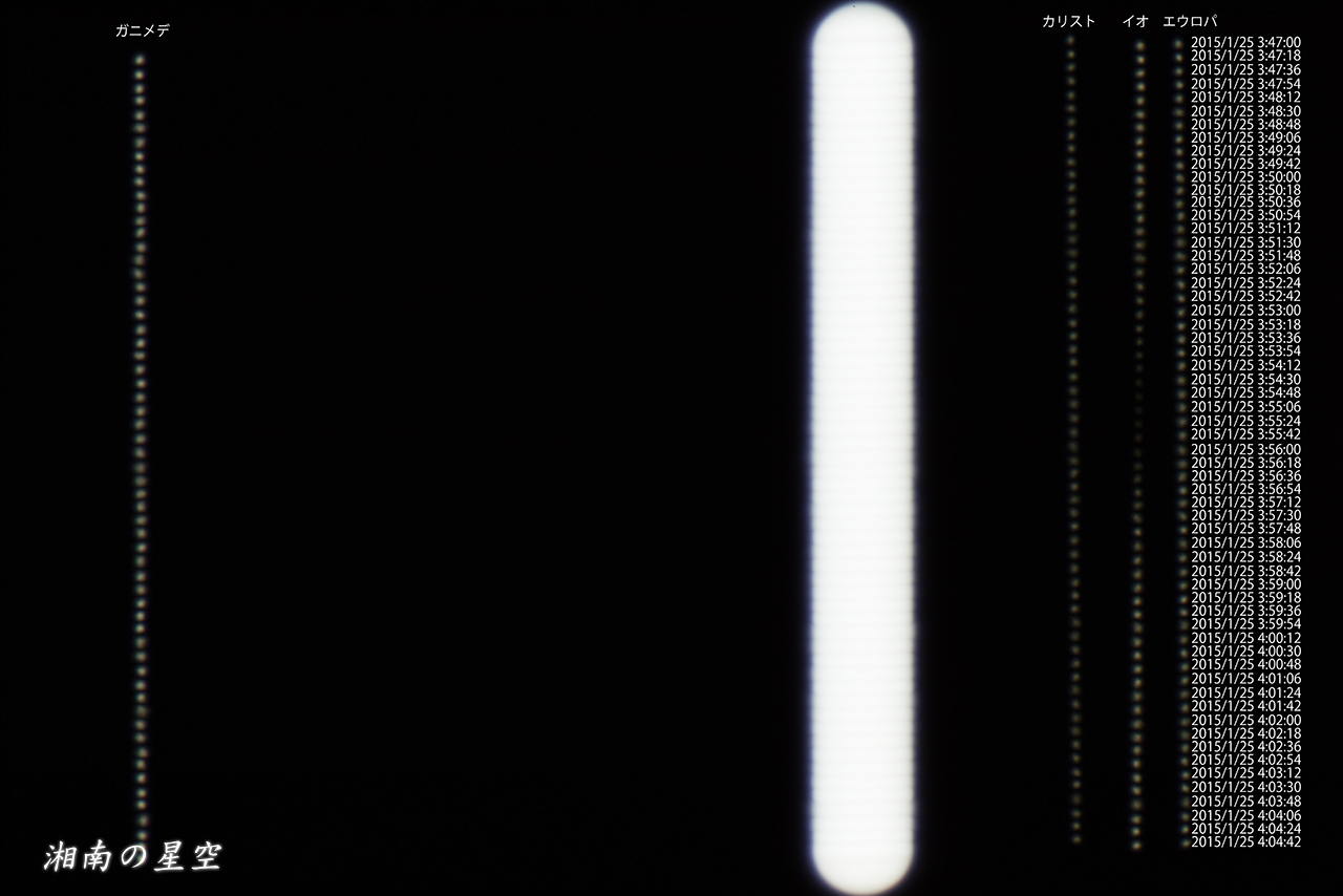 20150125_ガリレオ衛星相互(カリスト-イオ)