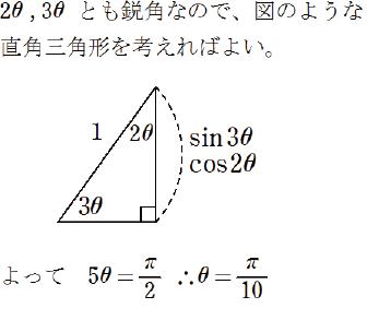 三角関数03