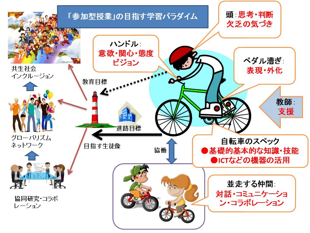 自転車b04
