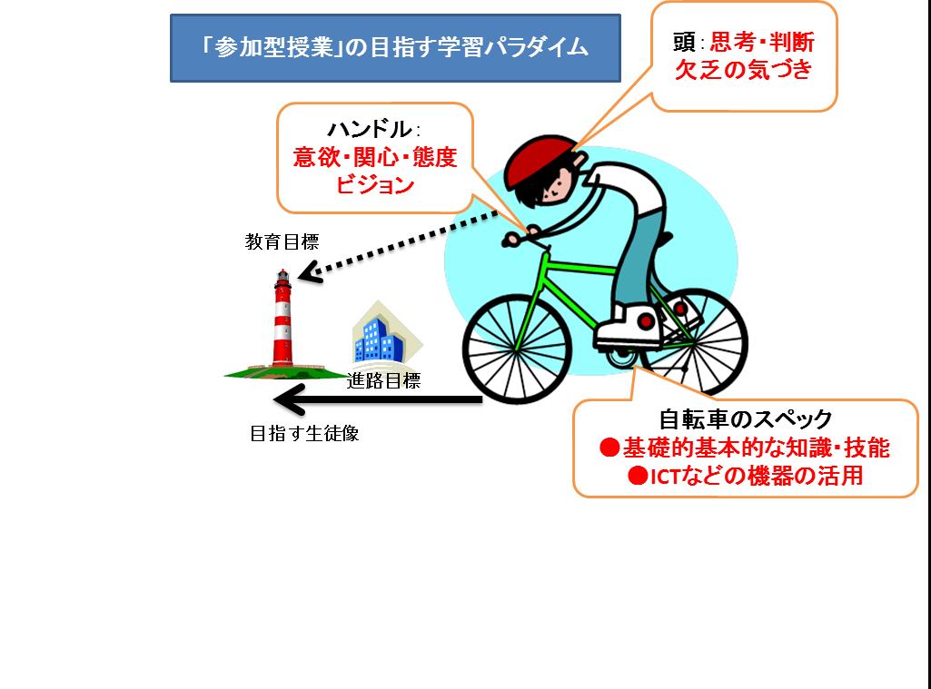 自転車b02