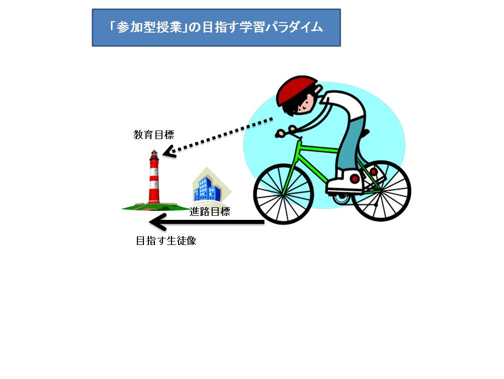 自転車b01
