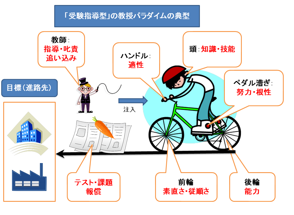 自転車a03