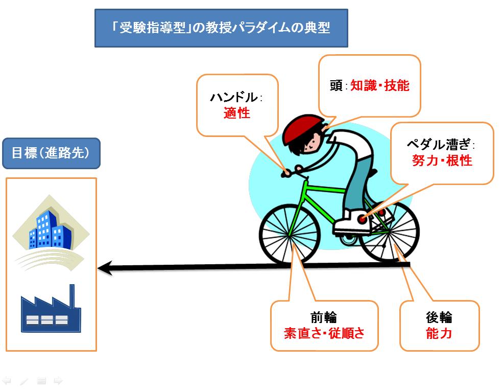 自転車a02