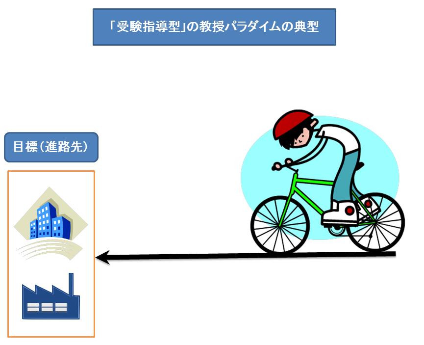自転車a01