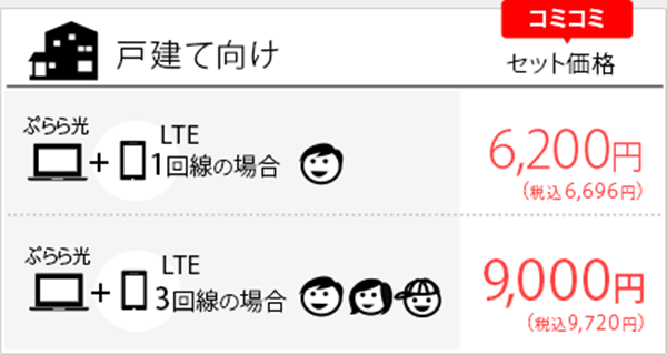 set-lte-home-graph.png