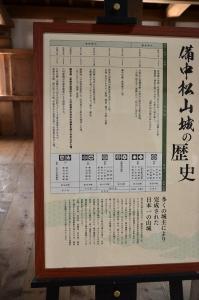天守閣にあった城の歴史のパネル
