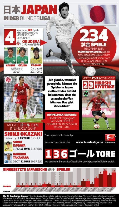 Japan-Grafik2014neu2.jpeg