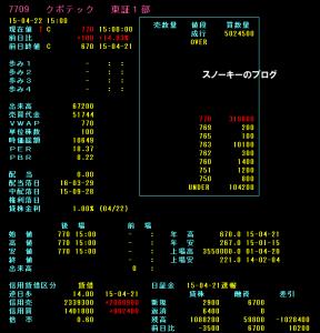 クボテック板情報